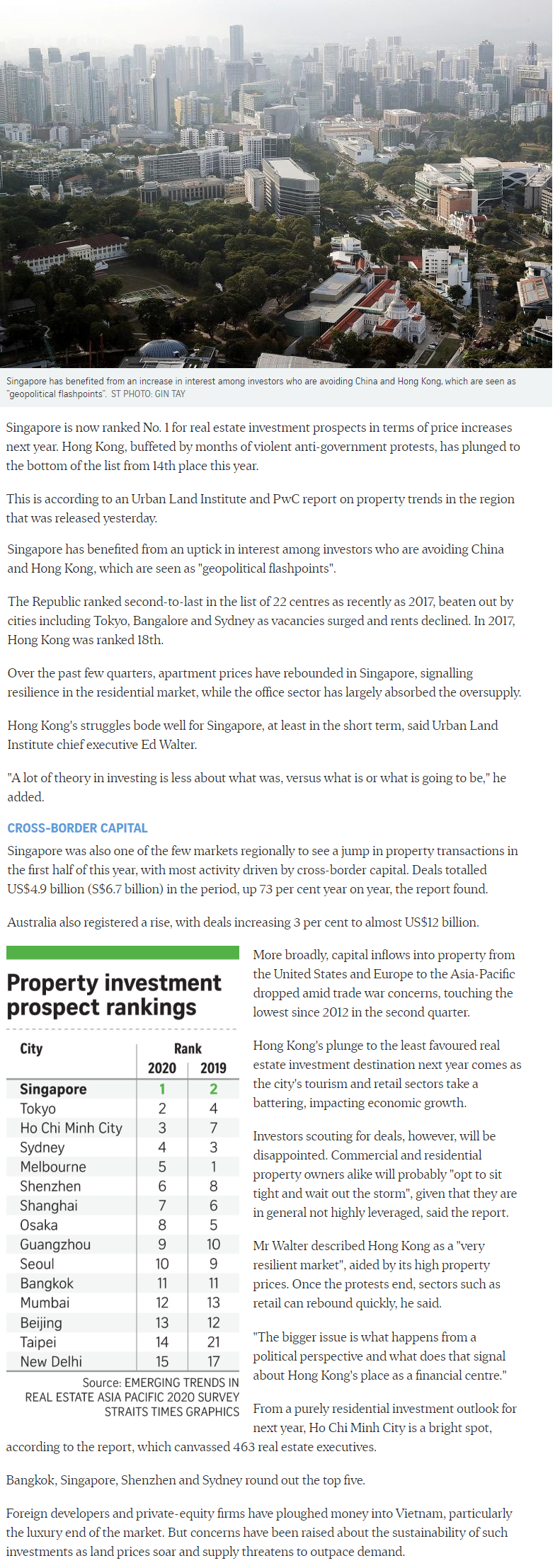 The Line @ Tanjong Rhu - Singapore Tops Region For Property Investment Prospects