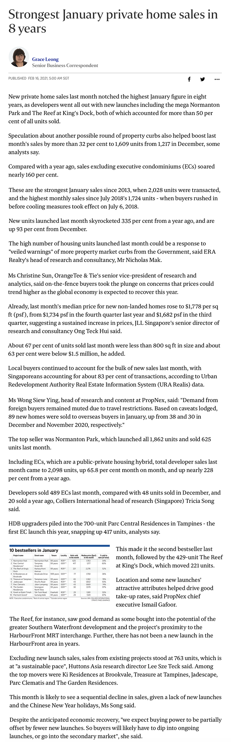 The Line @ Tanjong Rhu - Strongest January private home sales in 8 years